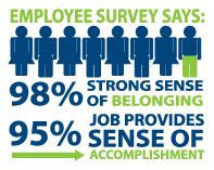 employee-survey-for-website