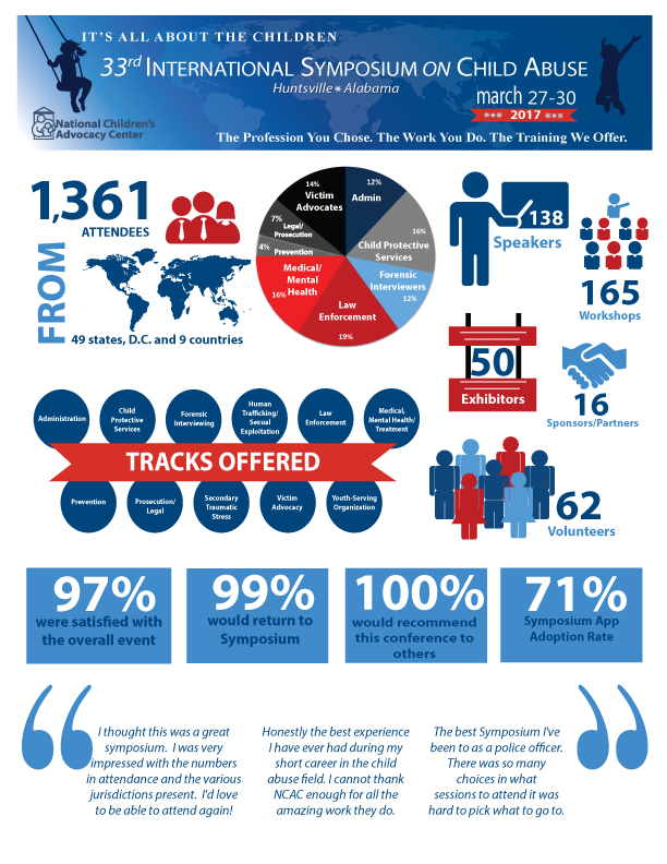 33rd-Stats-Infograph1