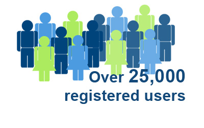 Over 25,000 registered users